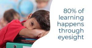 Learning through eyesight